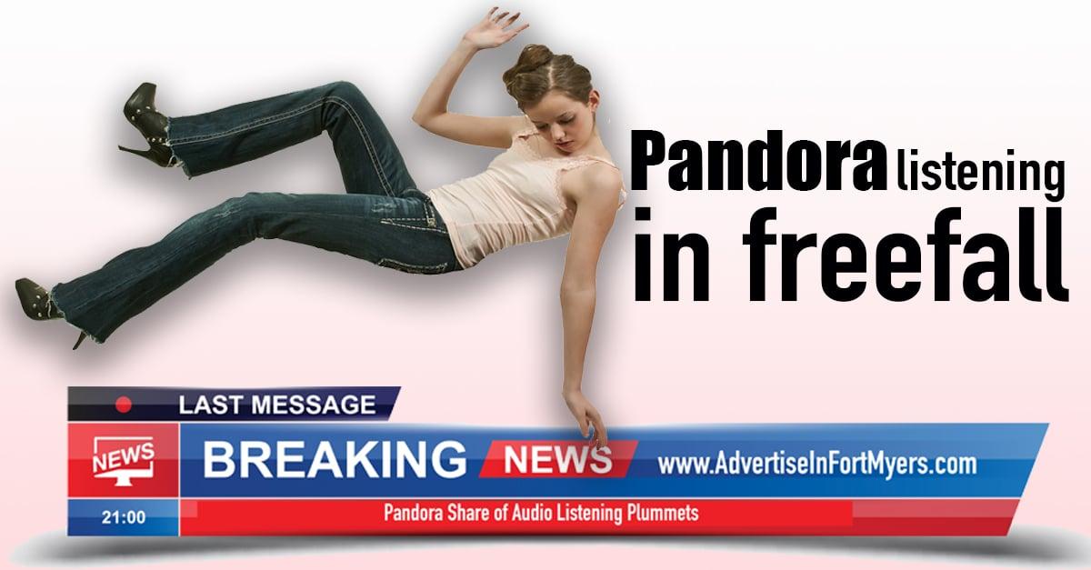 Breaking News Pandora Plummets